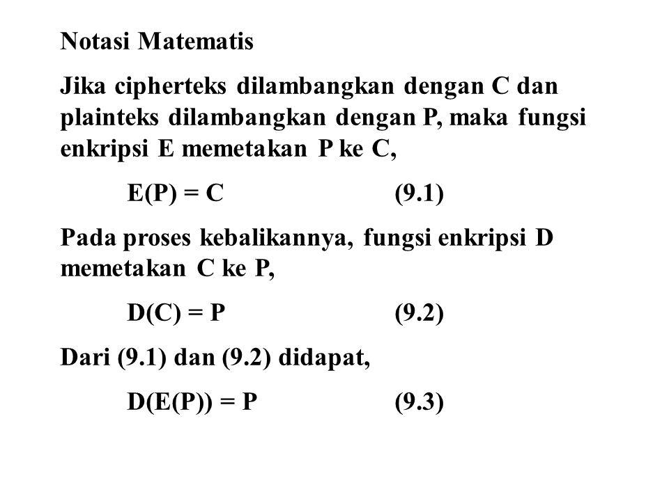 Notasi Matematis Jika cipherteks dilambangkan dengan C dan plainteks dilambangkan dengan P, maka fungsi enkripsi E memetakan P ke C, E(P) = C(9.1) Pada proses kebalikannya, fungsi enkripsi D memetakan C ke P, D(C) = P(9.2) Dari (9.1) dan (9.2) didapat, D(E(P)) = P(9.3)