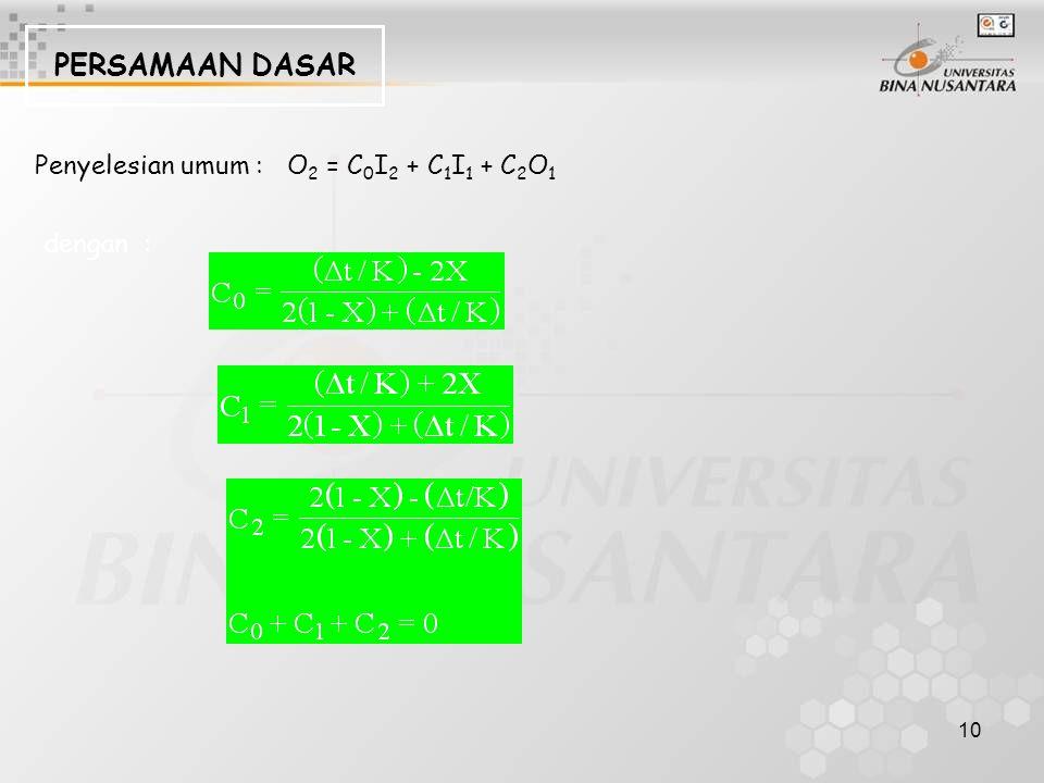 10 PERSAMAAN DASAR Penyelesian umum : O 2 = C 0 I 2 + C 1 I 1 + C 2 O 1 dengan :