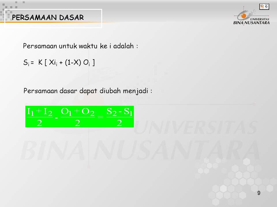 9 PERSAMAAN DASAR Persamaan untuk waktu ke i adalah : S i = K [ Xi i + (1-X) O i ] Persamaan dasar dapat diubah menjadi :