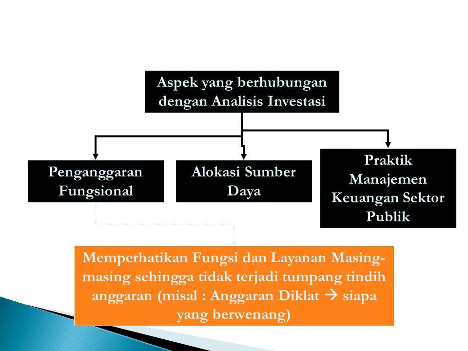 Memiliki Implikasi Jangka Panjang Kesalahan Keputusan akan membebani anggaran periode berikutnya Analisis Investasi Dual Budgeting  perlu dipisahkan anggaran Rutin dan Modal