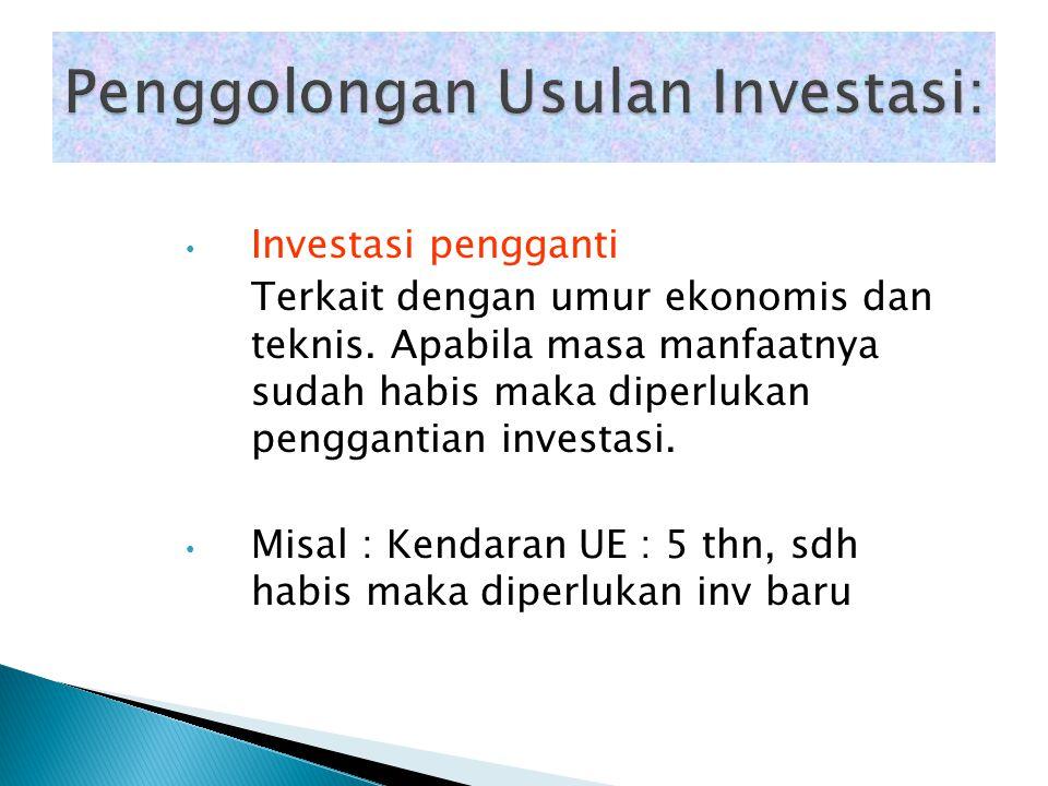 Penggolongan Investasi Penggantian Baru Penambahan Kapasitas Pola Umur Manfaat Barang Modal (Manfaat Ekonomis) Tuntutan Peningkatan Pelayanan  Evalua