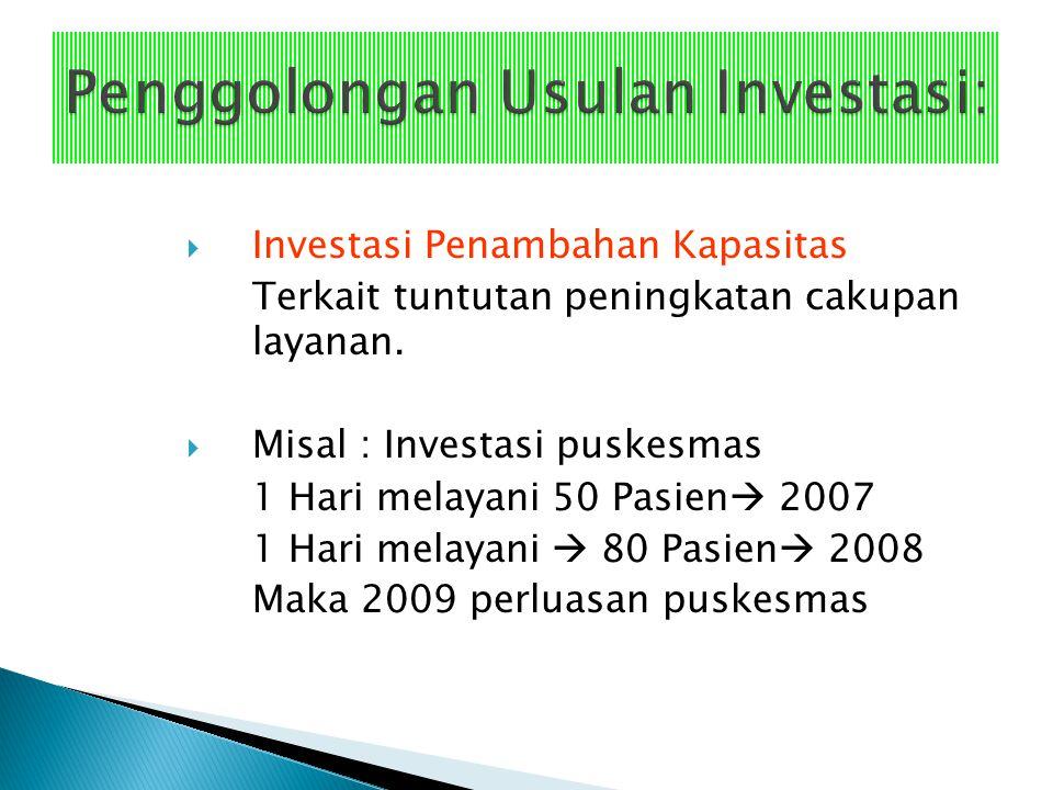 Investasi pengganti Terkait dengan umur ekonomis dan teknis. Apabila masa manfaatnya sudah habis maka diperlukan penggantian investasi. Misal : Kendar