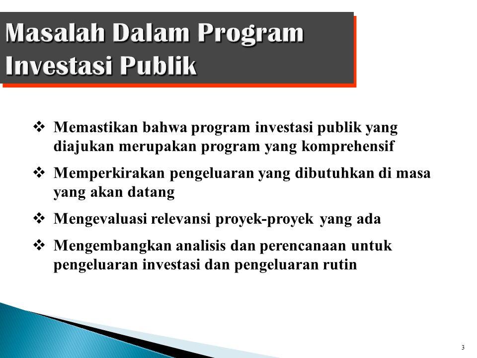 2 Program Investasi Publik PemerintahPemerintah Pengambilan Keputusan Investasi Sektor Publik Fungsi Pelayanan Masyarakat Menjalankan Masalah Pengangga- ran modal/ investasi Berkaitan