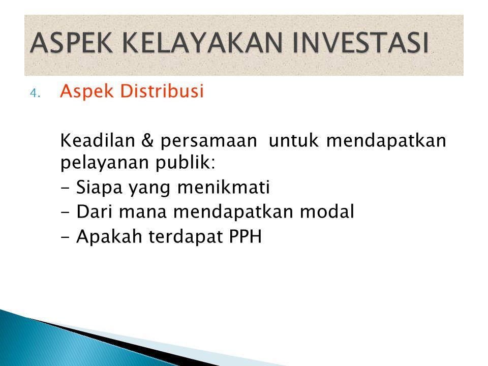 3. Aspek Ekonomi dan Finansial Kontribusi investasi terhadap pembagunan perekonomian, dan besarnya biaya utk investasi. Aspek ini memberikan kontribus