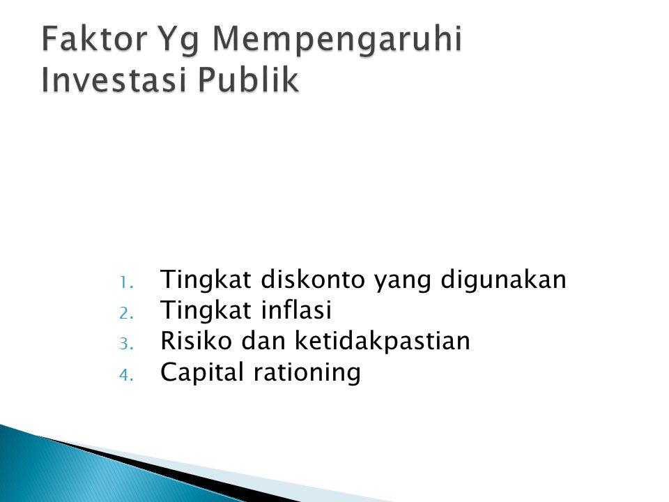 4. Aspek Distribusi Keadilan & persamaan untuk mendapatkan pelayanan publik: - Siapa yang menikmati - Dari mana mendapatkan modal - Apakah terdapat PP