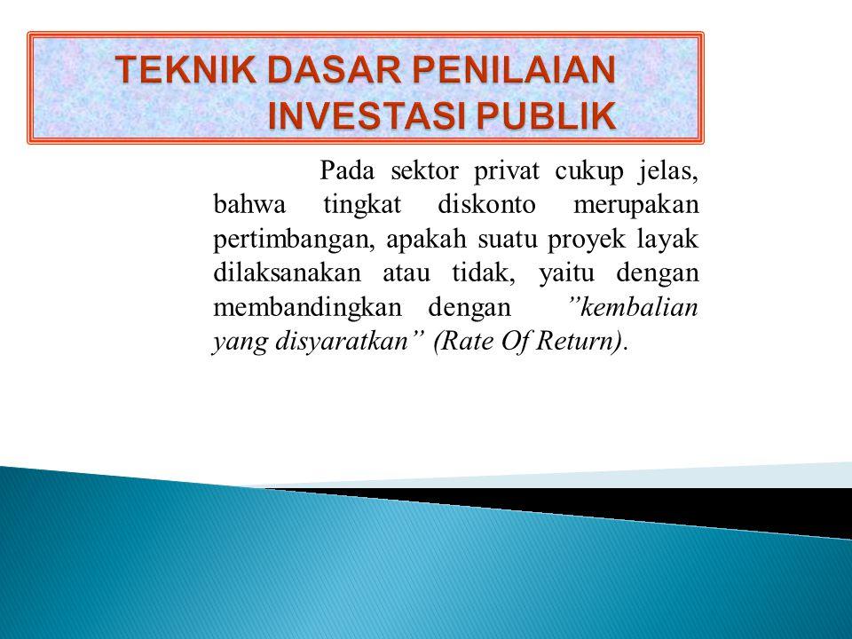 Capital Rationing adalah keadaan ketika organisasi mengalami kesulitan dalam membiayai investasi.
