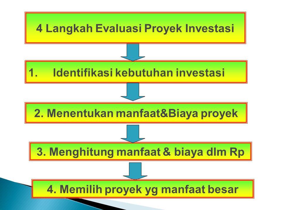 Tingkat keuntungan disyaratkan dari investasi modal adalah sebesar 20% Dengan tingkat keuntungan disyaratkan dari investasi utang adalah 10% Dengan ti