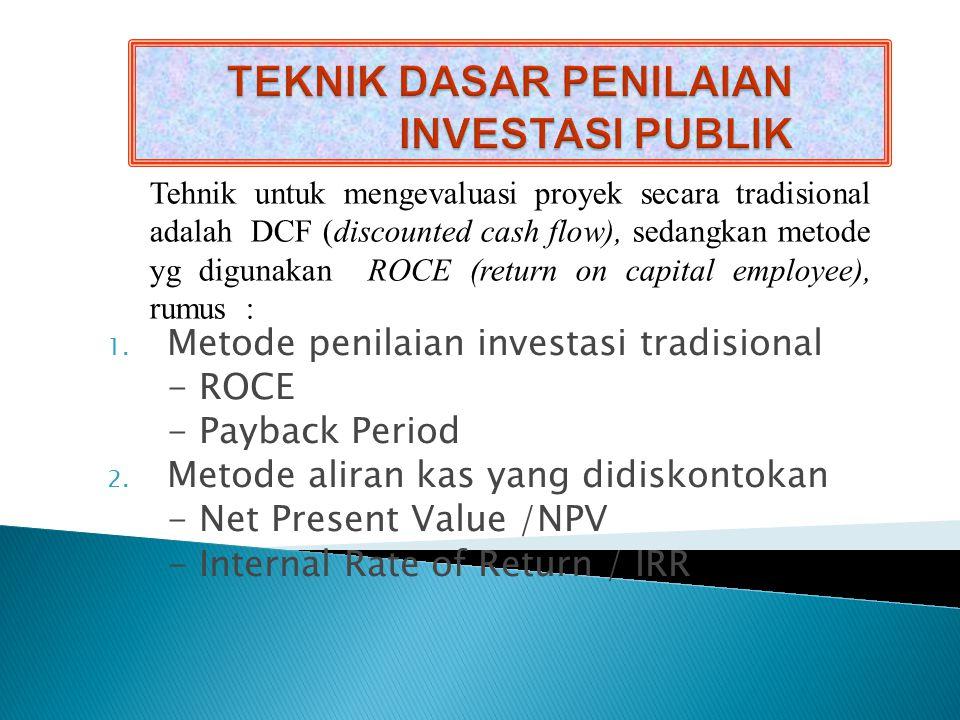 4 Langkah Evaluasi Proyek Investasi 2. Menentukan manfaat&Biaya proyek 3. Menghitung manfaat & biaya dlm Rp 4. Memilih proyek yg manfaat besar