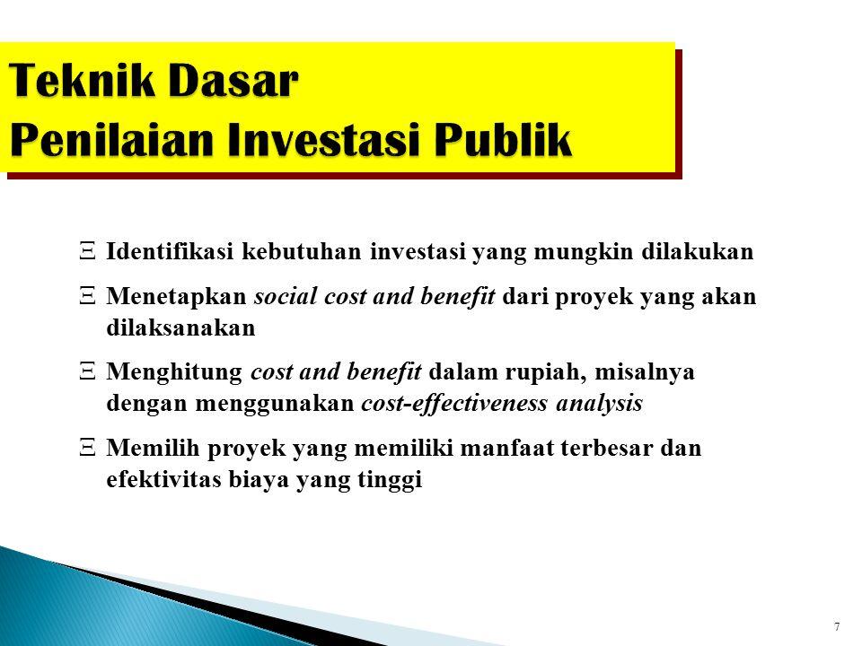 6 Faktor Tambahan untuk Organisasi Publik  Government Debt Rate; jumlah yang harus dibayarkan sehubungan dengan perolehan sumber pembiayaan di luar p