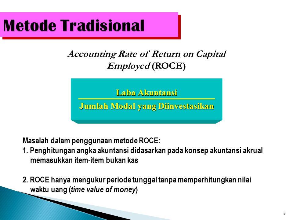 8 Teknik Penilaian Investasi ©Metode Penilaian Investasi Tradisional. Misalnya ROCE dan Payback Period ©Metode Aliran Kas Yang Didiskontokan (Discount