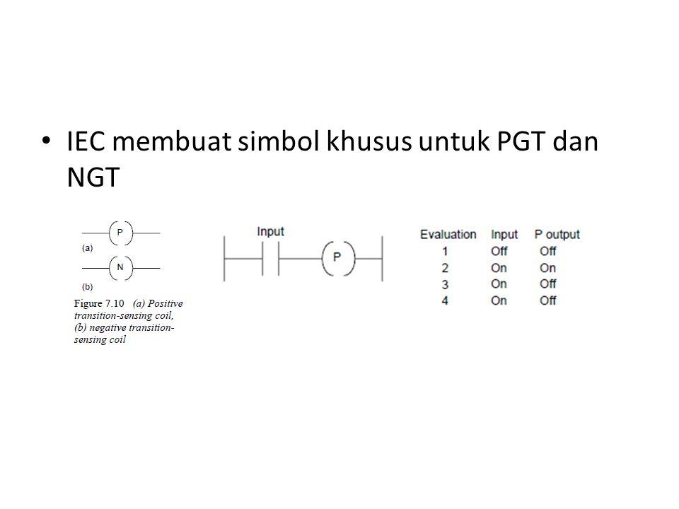 IEC membuat simbol khusus untuk PGT dan NGT