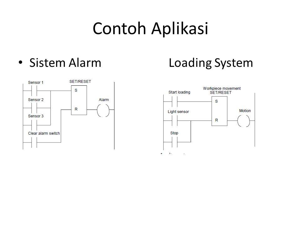 Contoh Aplikasi Sistem AlarmLoading System