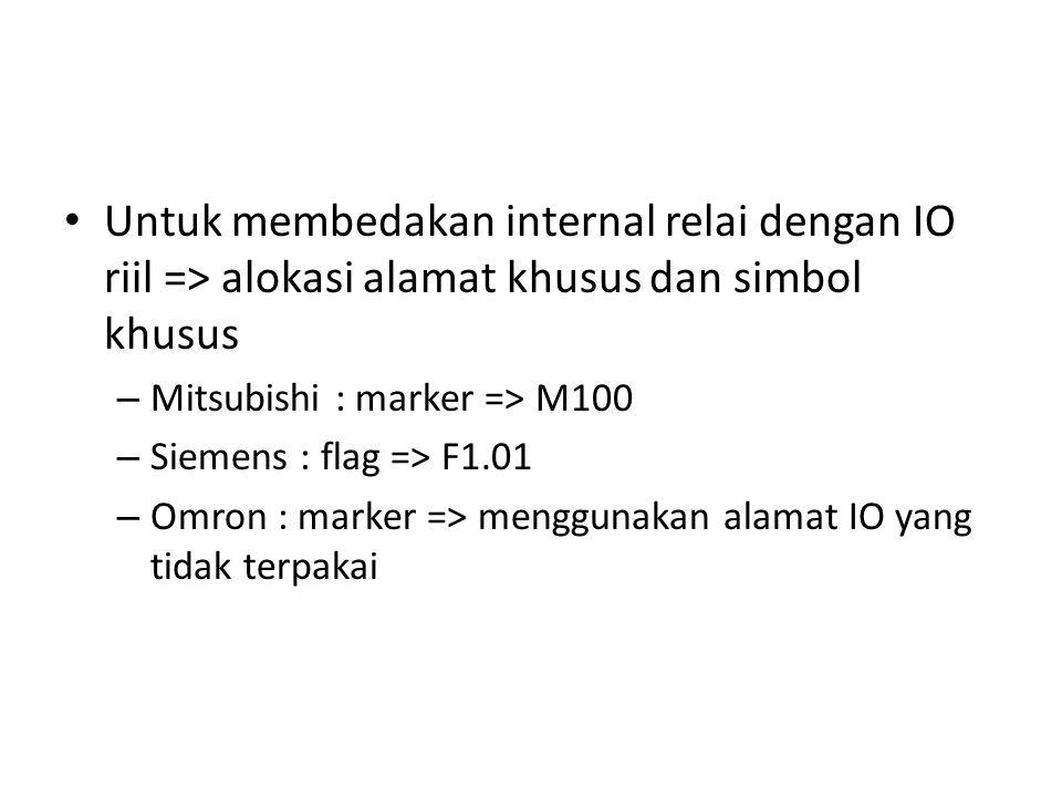 Untuk membedakan internal relai dengan IO riil => alokasi alamat khusus dan simbol khusus – Mitsubishi : marker => M100 – Siemens : flag => F1.01 – Om