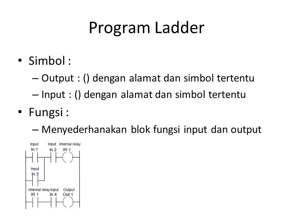 Program Ladder Simbol : – Output : () dengan alamat dan simbol tertentu – Input : () dengan alamat dan simbol tertentu Fungsi : – Menyederhanakan blok