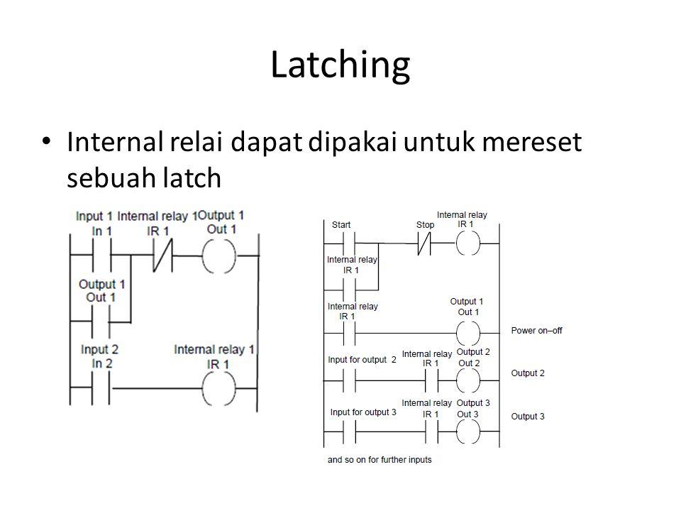 Relai dengan Backup Baterei Merupakan relai internal yang dapat me- resume outputnya dari kondisi power off Berbeda dari manufaktur 1 ke lainnya : Mitsubishi : M300 – M377 Allen Bradley PLC5 : latched & unlatched