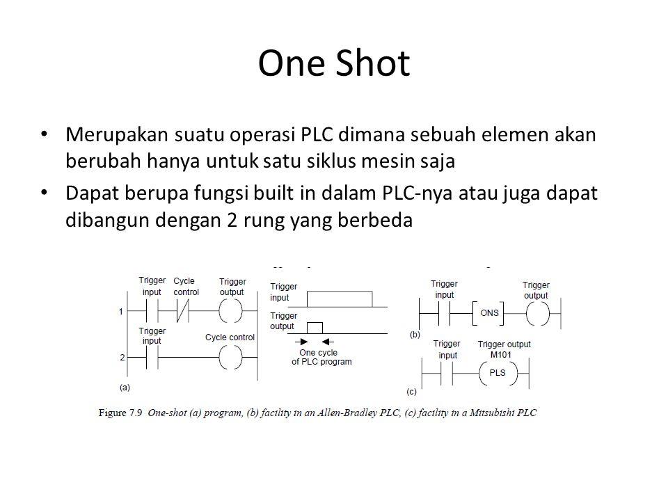 One Shot Merupakan suatu operasi PLC dimana sebuah elemen akan berubah hanya untuk satu siklus mesin saja Dapat berupa fungsi built in dalam PLC-nya a