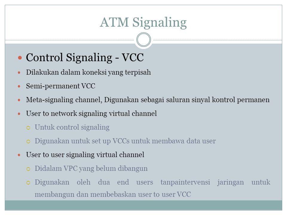 """ATM Signaling Koneksi logik ATM disebut """"Virtual Channel Connection"""" (VVC) atau koneksi melalui saluran maya. Virtual Path Connection (VPC) adalah sua"""