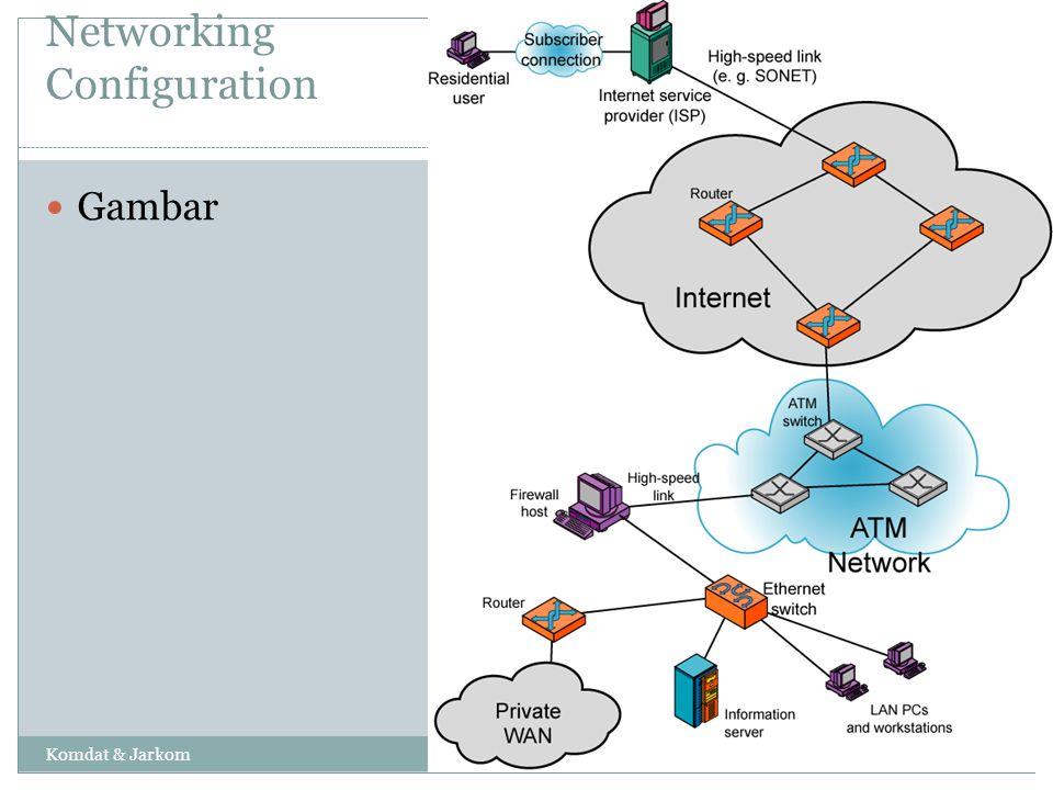 Mekanisme pengiriman data Data (jenis apa pun) dipotong-potong menjadi sejumlah ATM cell Sebuah virtual channel connection (VCC) dibangun secara end-to-end dengan suatu ATM address  ATM address digunakan untuk pembangunan koneksi di dalam proses pensinyalan, tetapi tidak dipakai setelah koneksi terbentuk Ketika koneksi telah dibangun, sebuah route akan terdapat di dalam jaringan.