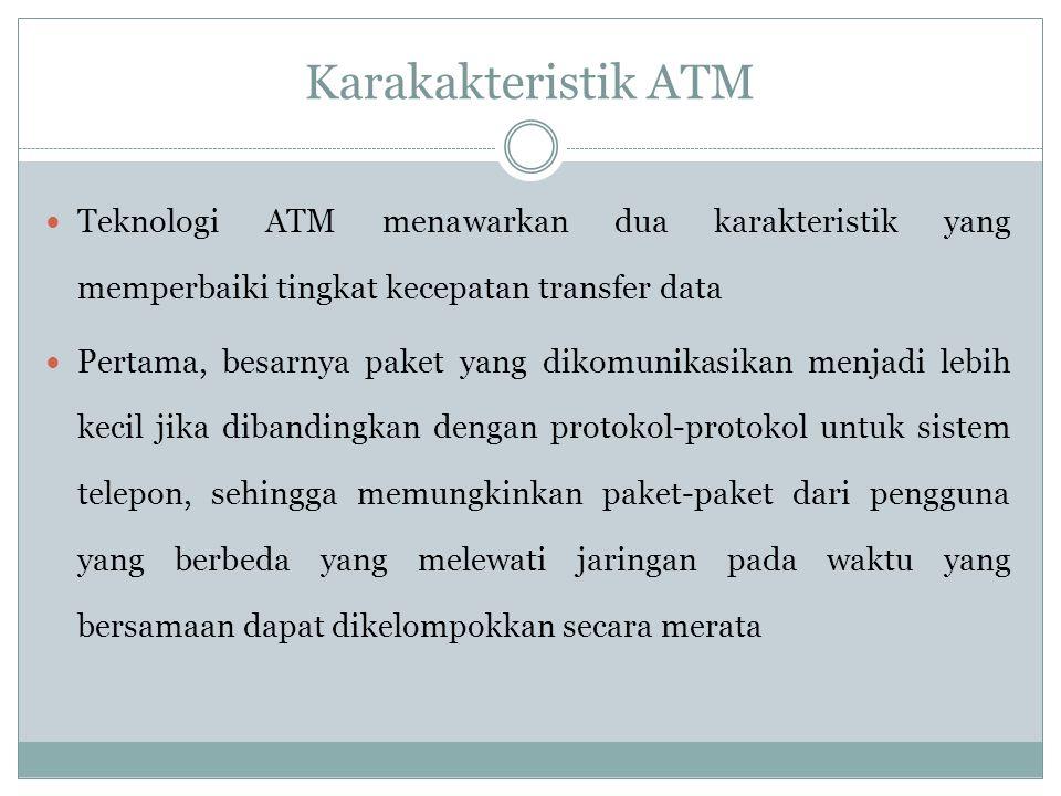 ATM banyak dipakai untuk berbagai tujuan yang sangat luas, seperti dalam LAN (Local Area Network) dan jaringan lain yang telah dispesifikasikan oleh A