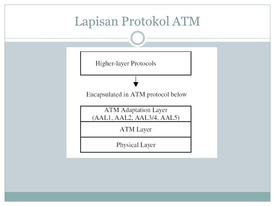 Karakakteristik ATM Karakteristik ATM yang kedua adalah mengingkatnya kecepatan, dari 25 hingga 155 Mbps(Mega bit per second).