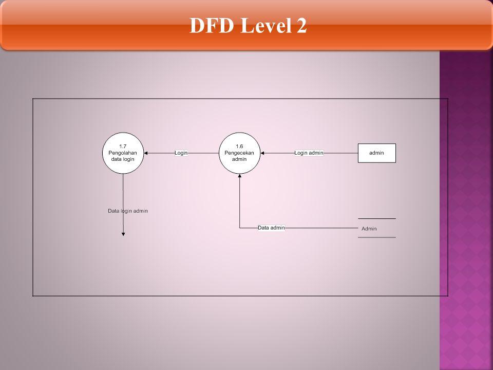 DFD Level 2 DFD Level 2