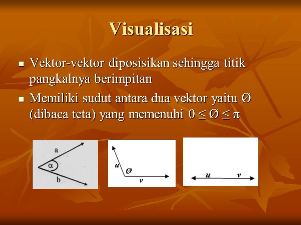 Visualisasi Vektor-vektor diposisikan sehingga titik pangkalnya berimpitan Vektor-vektor diposisikan sehingga titik pangkalnya berimpitan Memiliki sudut antara dua vektor yaitu Ø (dibaca teta) yang memenuhi 0 ≤ Ø ≤ π Memiliki sudut antara dua vektor yaitu Ø (dibaca teta) yang memenuhi 0 ≤ Ø ≤ π