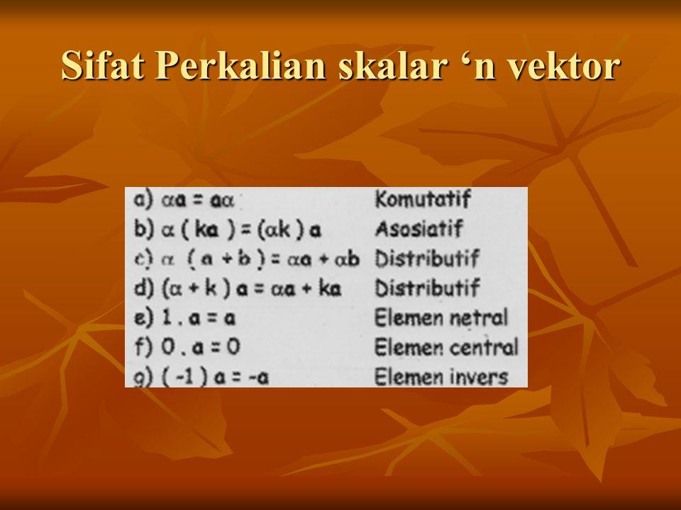 Ruang Vektor Merupakan himpunan elemen vektor yang terdefinisikan sekurang-kurangnya dua operasi yang membentuk group Merupakan himpunan elemen vektor yang terdefinisikan sekurang-kurangnya dua operasi yang membentuk group Berlaku sifat distributif dan assosiatif gabungan Berlaku sifat distributif dan assosiatif gabungan - distributif operasi 1 terhadap operasi 2 - distributif operasi 2 terhadap operasi 1 - assosiatif
