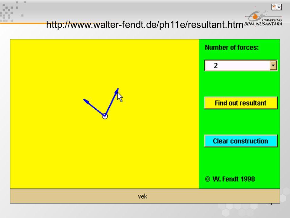 15 ● Operasi vektor(Analitis) - Perjumlahan/Pengurangan : A = i A X + j A Y ; B = i B X + j B Y A ± B = (i A X ± j A Y ) + (i B X ± j B Y ) = (A X ± B X ) i + (A Y ± B Y ) j Perjumlahan bersifat komutatif sedangkan pengurangan anti komutatif - Perkalian skalar (dot product) A ● B = IAI IBI cos θ AB ……….(01) A θ A cos θ B