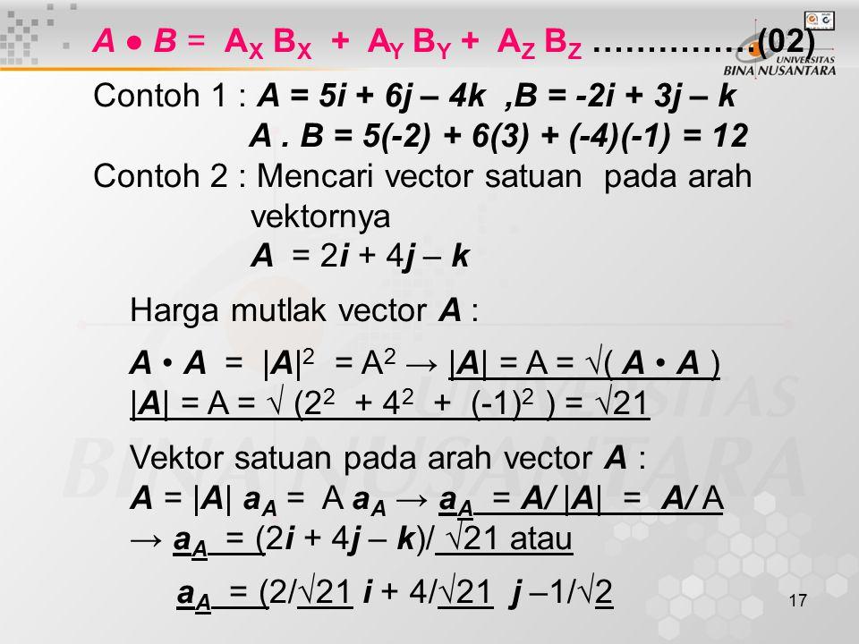 18 - Perkalian silang (Cross Product) A X B A θ  B A X B = AB sin Θ AB (vektor) ….............….(03) Hasil perkalian ini adalah sebuah vektor yang melalui secara tegak lurus pangkal vektor A dan B serta meninggalkan layar.