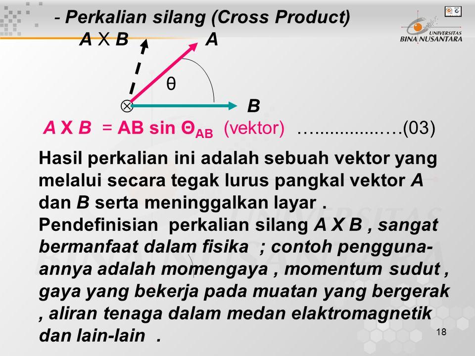 19 A X B = (A X I + A Y j + A Z k) X ( B X i + B Y j + B Z k) Dengan mempergunakan determinan diperoleh : i j k A X B = A X A Y A Z B X B Y B Z A X B = (A Y B Z - A Z B Y ) i + (A Z B X – A X B Z ) j + (A X B Y - A Y B X ) k..……(04) Contoh 3 : A = 5i + 6j – 4k, B = 2i + 3j – k A X B = (6(-1) – (-4)3)i + ((-4)2 – (-1)5)j + (5(3) – 6(2)k = 6i – 3j + 3k