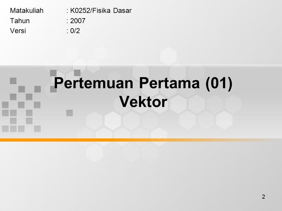 3 Learning Outcomes Pada akhir pertemuan ini, diharapkan mahasiswa akan dapat : Mengindentifikasikan vektor : Skalar dan vektor ; -skalar, - vektor, perjumlahan/pengurangan vektor (Grafis) ; - perjumlahan vektor, - pengu rangan vektor, sistem salib sumbu Kartesian dan komponen vektor ; - komponen vektor dalam ruang, operasi vektor (Analisis) ; - perjum lahan/pengurangan vektor ; - perkalian vektor ; - dot product, - cross product → C1 (TIK - 1)