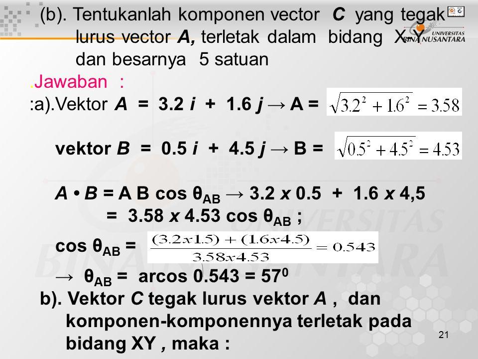 22 Rangkuman : 1.Skalar merupakan besaran fisika yang hanya memi-.