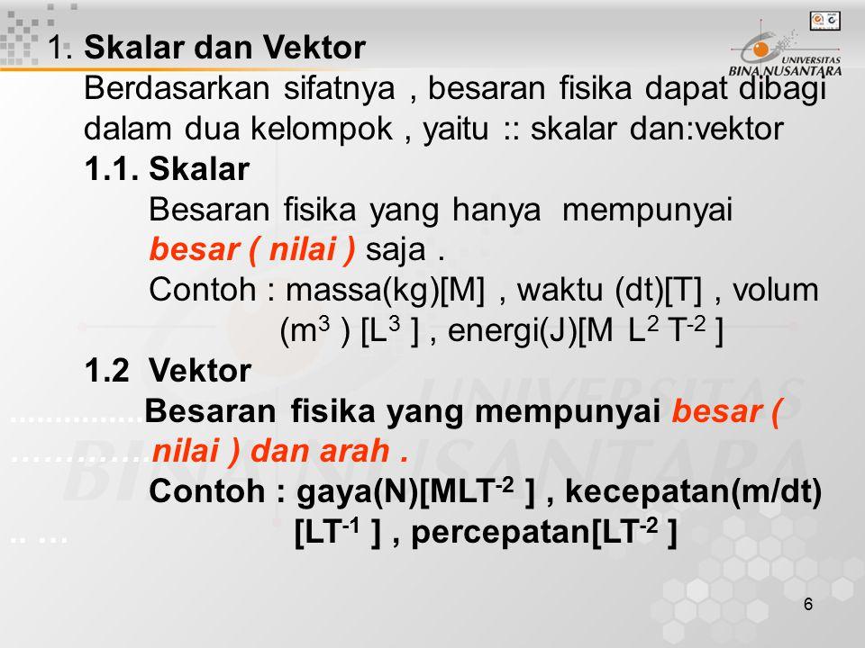 6 1. Skalar dan Vektor Berdasarkan sifatnya, besaran fisika dapat dibagi dalam dua kelompok, yaitu :: skalar dan:vektor 1.1. Skalar Besaran fisika yan