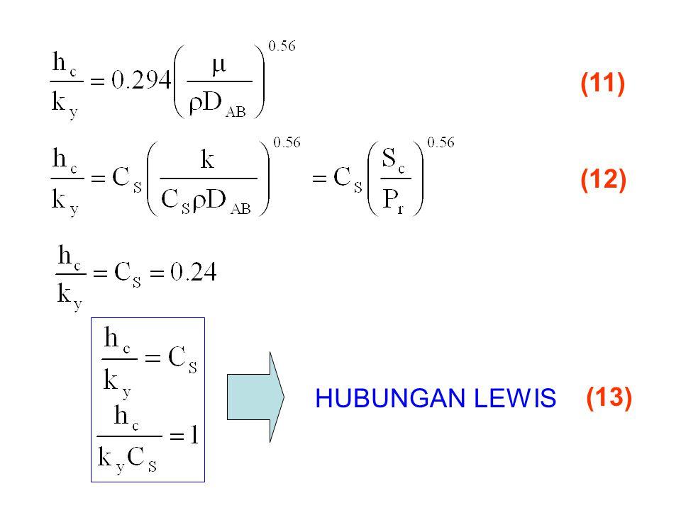 HUBUNGAN LEWIS (11) (12) (13)