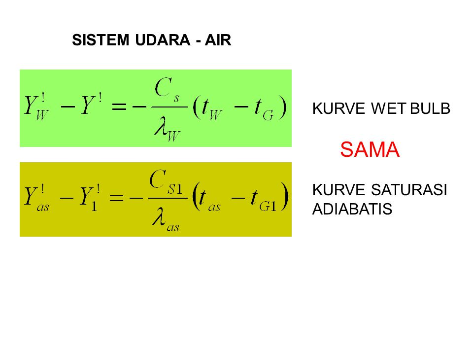 SISTEM UDARA - AIR KURVE WET BULB KURVE SATURASI ADIABATIS SAMA