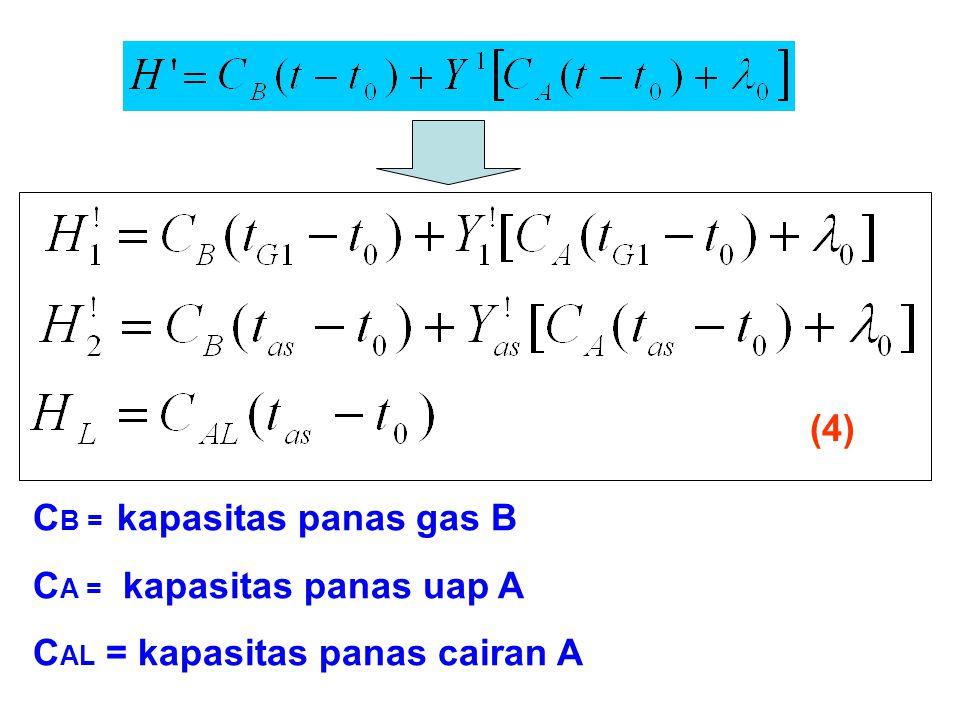 C B = kapasitas panas gas B C A = kapasitas panas uap A C AL = kapasitas panas cairan A (4)