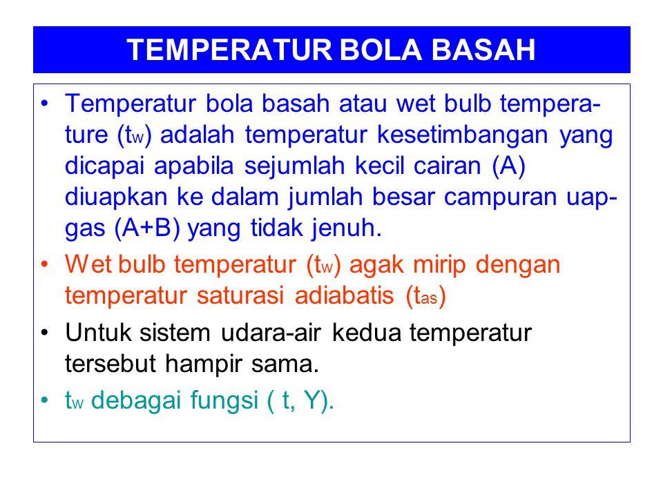 TEMPERATUR BOLA BASAH Temperatur bola basah atau wet bulb tempera- ture (t w ) adalah temperatur kesetimbangan yang dicapai apabila sejumlah kecil cairan (A) diuapkan ke dalam jumlah besar campuran uap- gas (A+B) yang tidak jenuh.