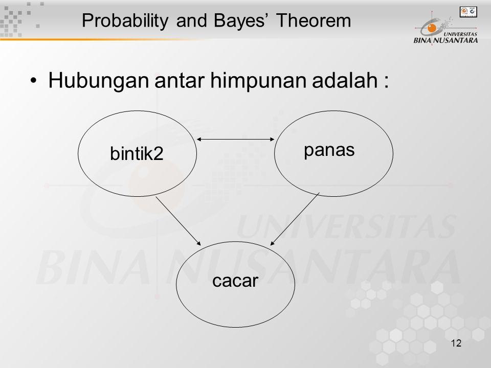 12 Probability and Bayes' Theorem Hubungan antar himpunan adalah : panas bintik2 cacar