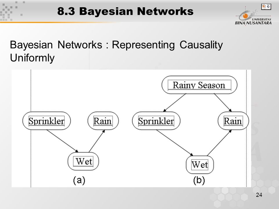 24 8.3 Bayesian Networks Bayesian Networks : Representing Causality Uniformly