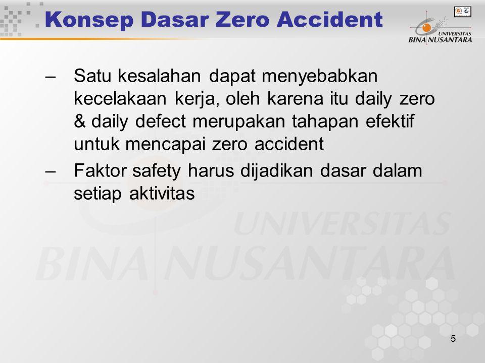 5 Konsep Dasar Zero Accident –Satu kesalahan dapat menyebabkan kecelakaan kerja, oleh karena itu daily zero & daily defect merupakan tahapan efektif u