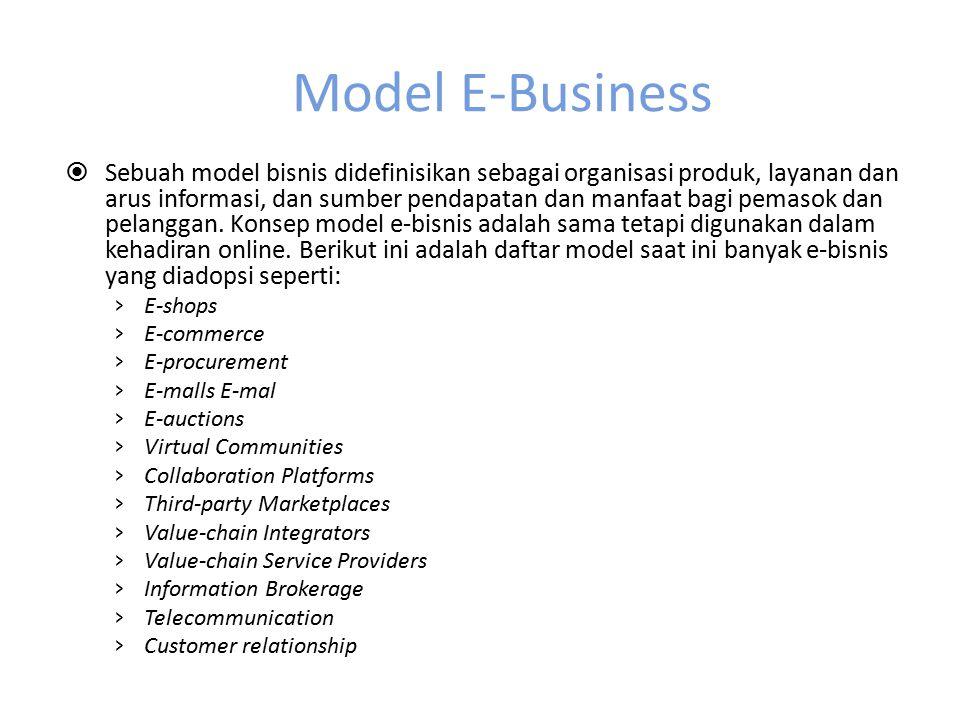 Model E-Business  Sebuah model bisnis didefinisikan sebagai organisasi produk, layanan dan arus informasi, dan sumber pendapatan dan manfaat bagi pem