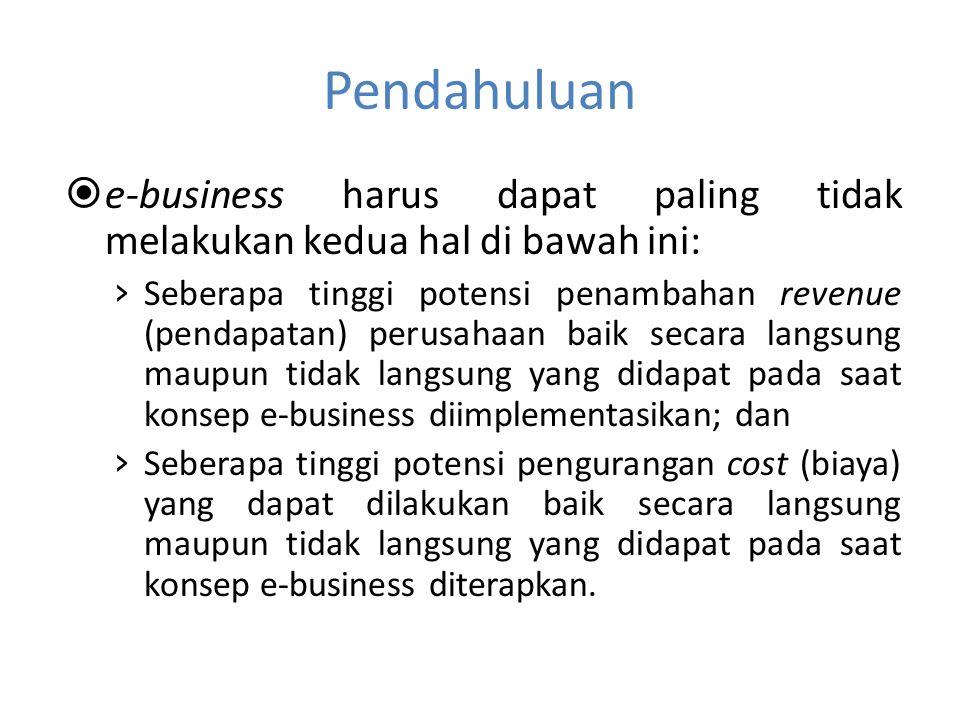Pendahuluan  e-business harus dapat paling tidak melakukan kedua hal di bawah ini: › Seberapa tinggi potensi penambahan revenue (pendapatan) perusaha