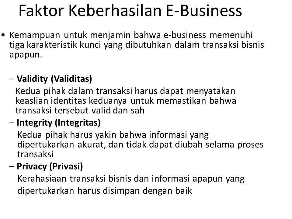 Faktor Keberhasilan E-Business Kemampuan untuk menjamin bahwa e-business memenuhi tiga karakteristik kunci yang dibutuhkan dalam transaksi bisnis apap