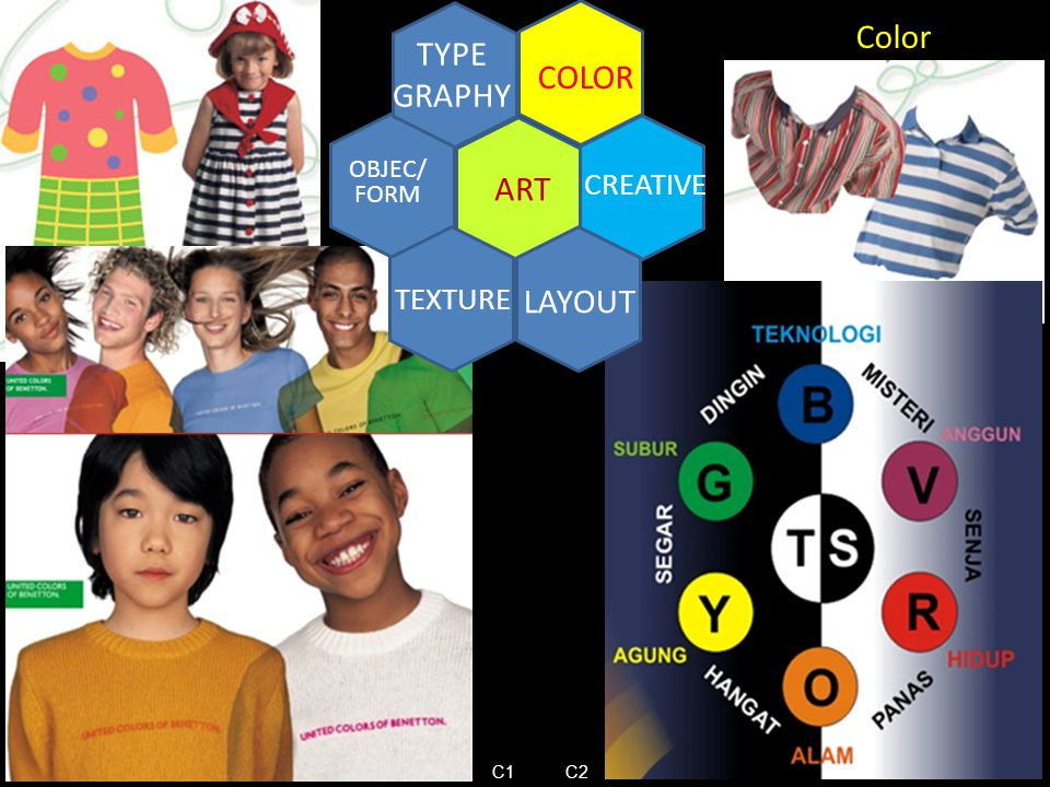 CREATIVE ART COLOR TYPE GRAPHY TEXTURE LAYOUT OBJEC/ FORM Color C1C2