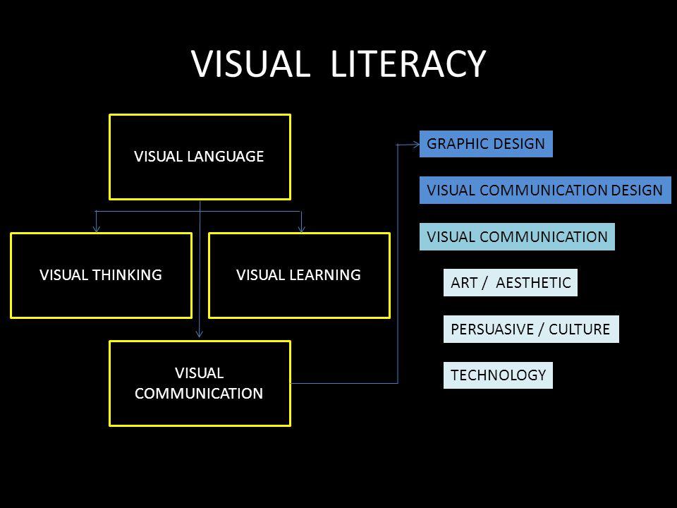 VISUAL LITERACY GRAPHIC DESIGN VISUAL COMMUNICATION DESIGN VISUAL COMMUNICATION ART / AESTHETIC PERSUASIVE / CULTURE TECHNOLOGY VISUAL LANGUAGE VISUAL