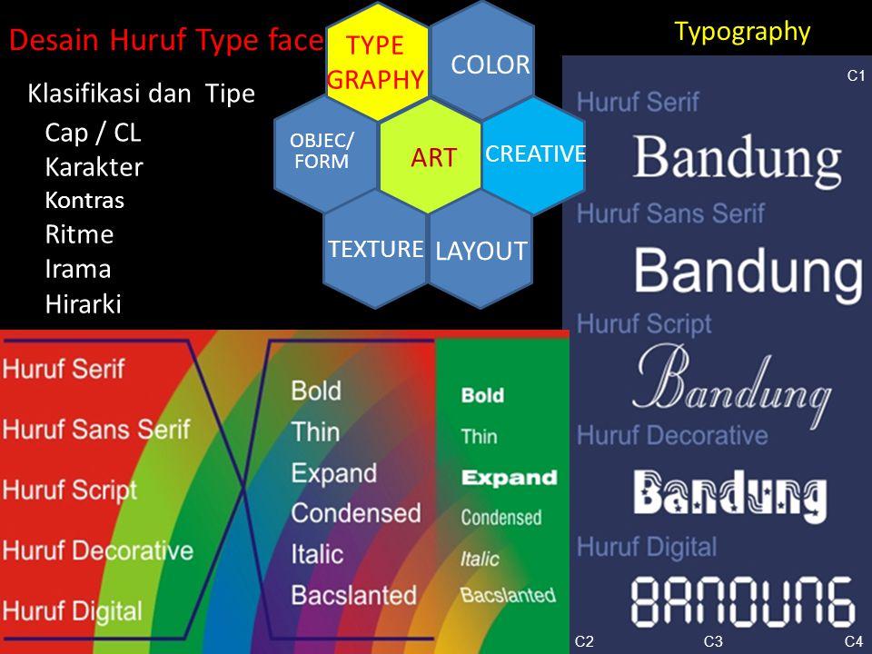 CREATIVE ART COLOR TYPE GRAPHY TEXTURE LAYOUT OBJEC/ FORM Typography Cap / CL Karakter Kontras Ritme Irama Hirarki Desain Huruf Type face Klasifikasi
