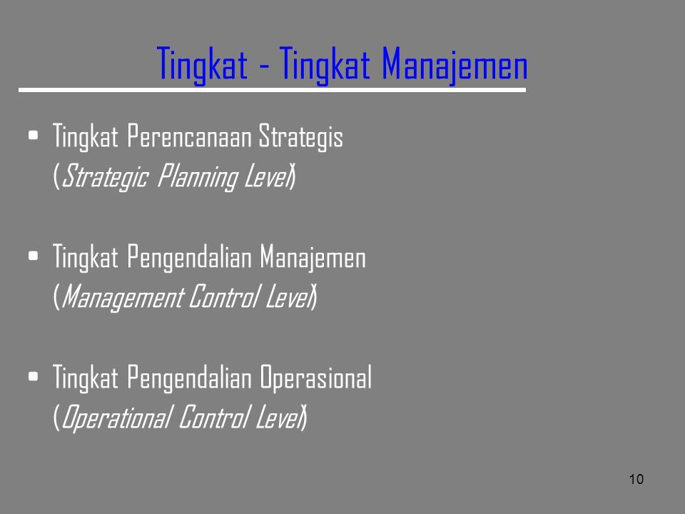 10 Tingkat - Tingkat Manajemen Tingkat Perencanaan Strategis (Strategic Planning Level) Tingkat Pengendalian Manajemen (Management Control Level) Tingkat Pengendalian Operasional (Operational Control Level)
