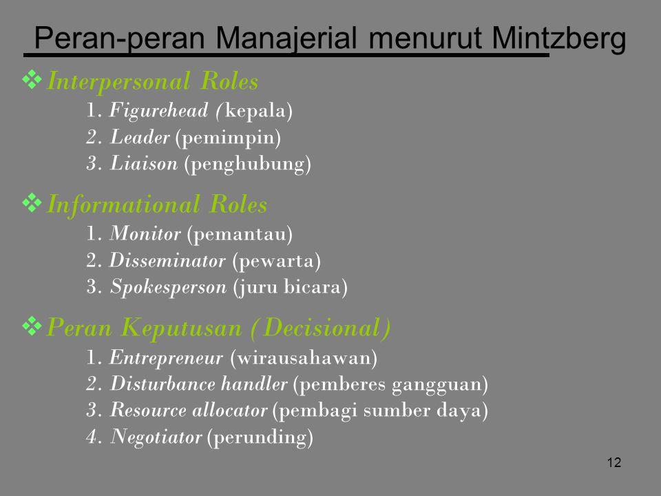 12 Peran-peran Manajerial menurut Mintzberg  Interpersonal Roles 1.
