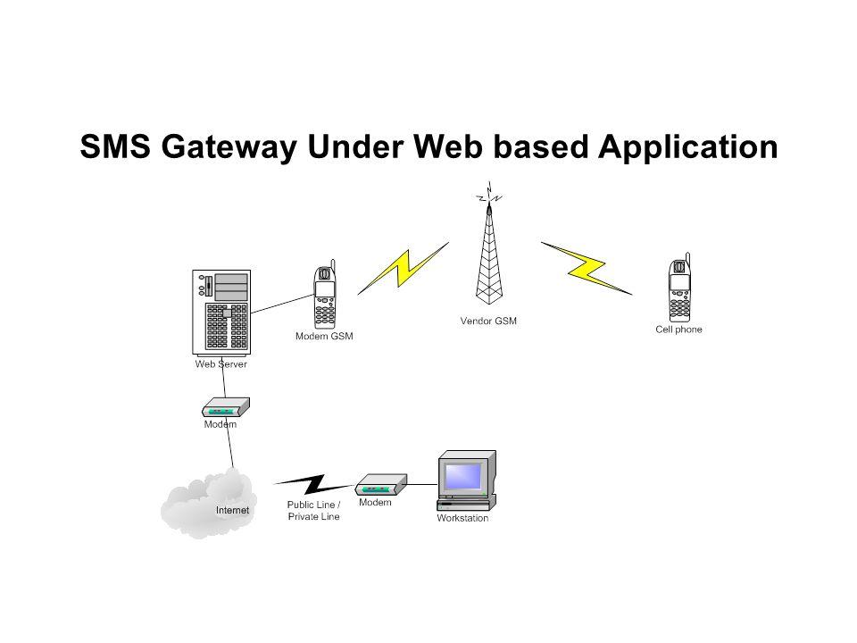 SMS Gateway Under Web based Application