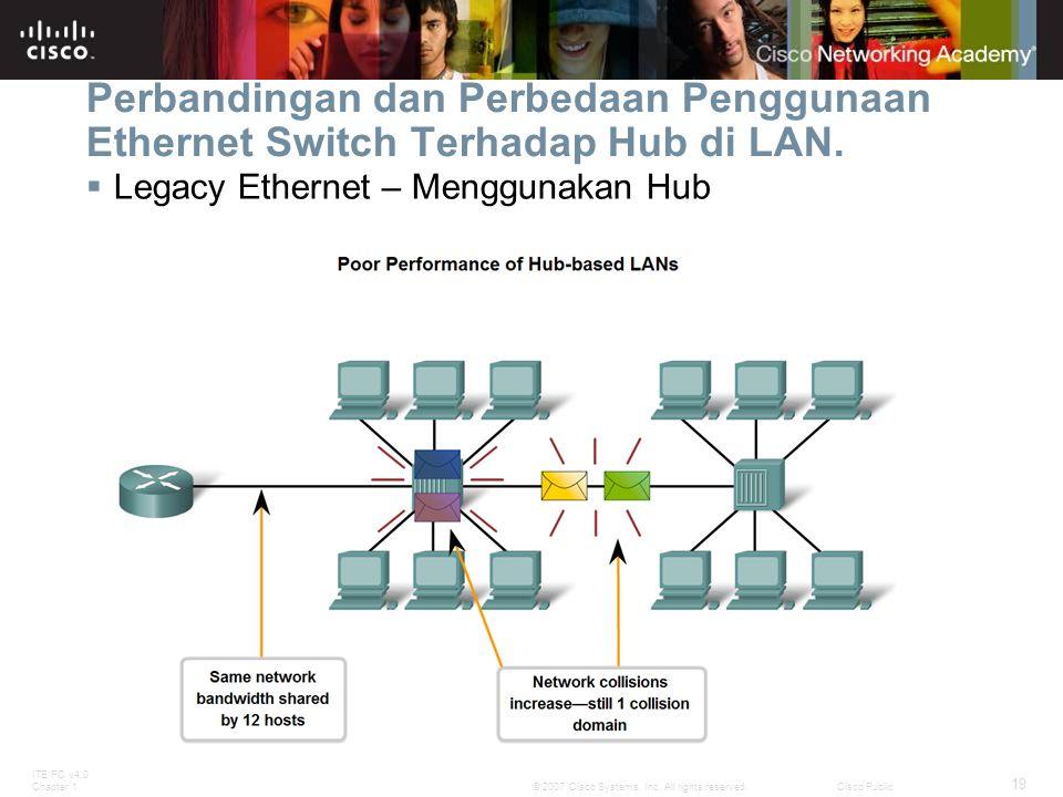 ITE PC v4.0 Chapter 1 19 © 2007 Cisco Systems, Inc. All rights reserved.Cisco Public Perbandingan dan Perbedaan Penggunaan Ethernet Switch Terhadap Hu